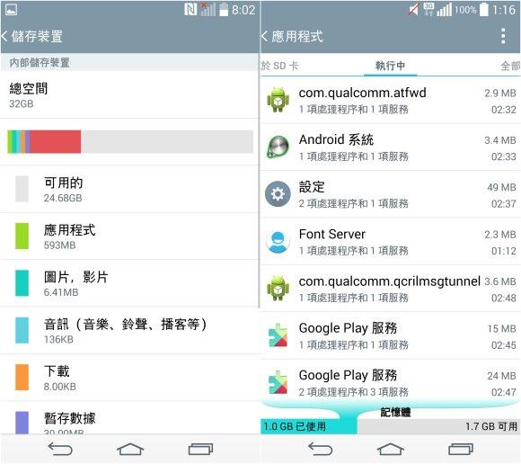 LG G3 剩餘RAM&ROM