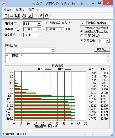 ADATA 威剛 32GB Premier microSDHC UHS-I C10記憶卡-測速