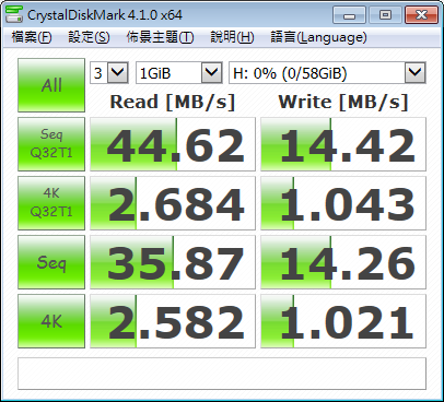 Kingston microSDXC 64G U1記憶卡CrystalDiskMark4