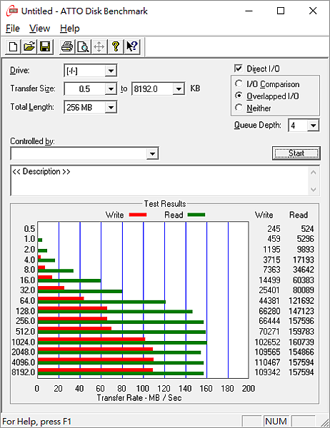 SanDisk Ultra Flair USB 3.0 隨身碟 (公司貨) 128GB-3