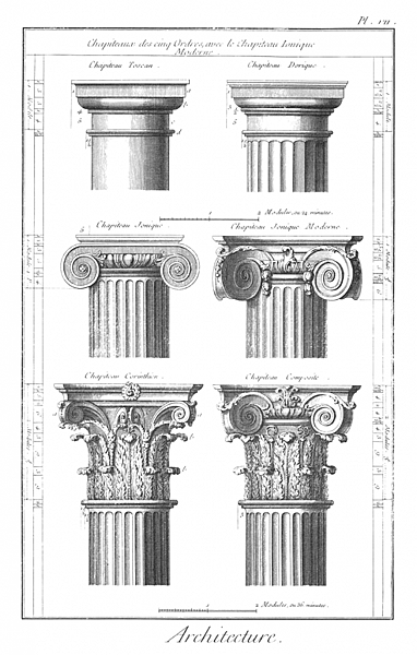 Classical_orders_from_the_Encyclopedie-650x1022