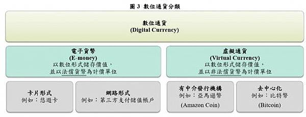 digital-currency-types-624x240