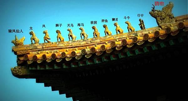 太和殿殿顶神兽排列示意图