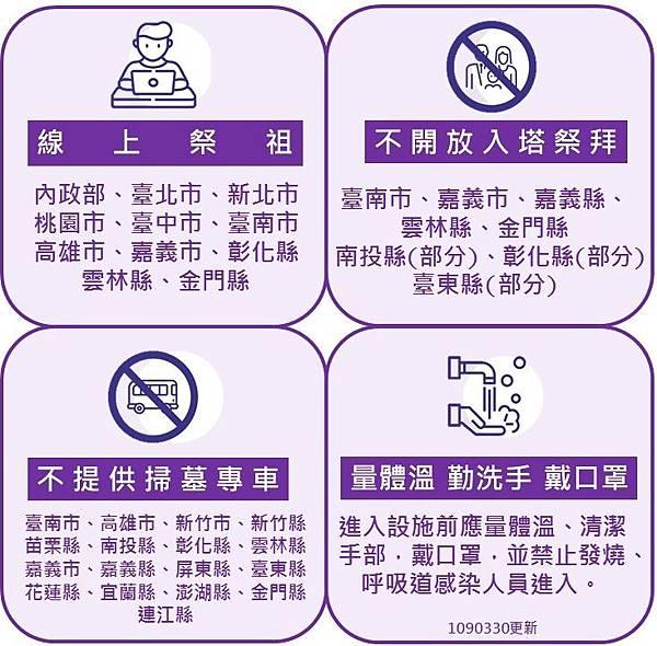 4圖懶人包(2)