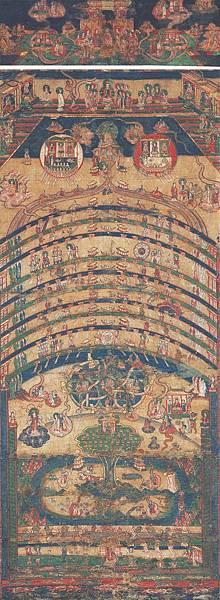 Yüen_dynasty_Manichaean_diagram (1)