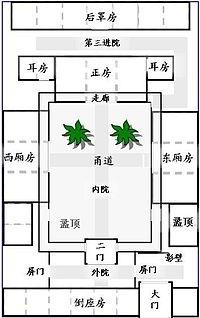 200px-Siheyuan_pmt