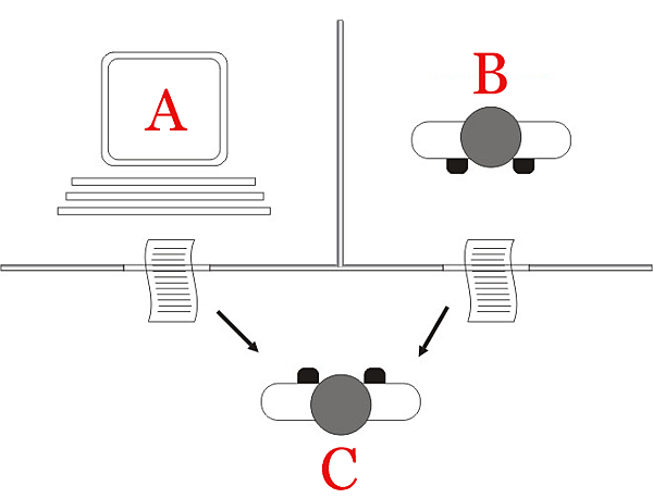 Turing_test_diagram