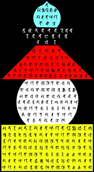 328px-All_buddha_heart_full-body_stupa_(color).svg