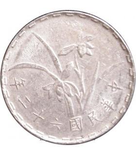 taiwangoldcoins_10053