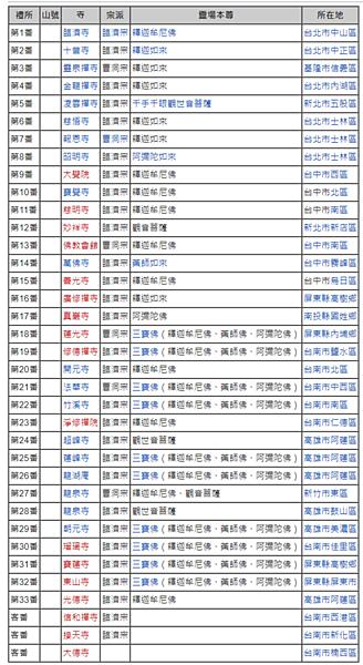 screencapture-zh-wikipedia-org-wiki-E5-8F-B0-E7-81-A3-E4-B8-89-E5-8D-81-E4-B8-89-E8-A7-80-E9-9F-B3-E9-9D-88-E5-A0-B4-1623114215563