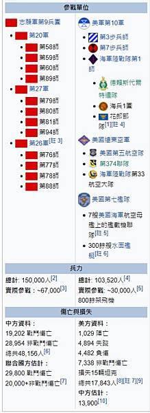 FireShot Capture 154 - 長津湖戰役 - 維基百科,自由的百科全書 - zh.wikipedia.org