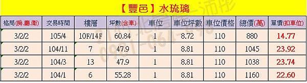 豐邑-水琉璃    實價登錄0905
