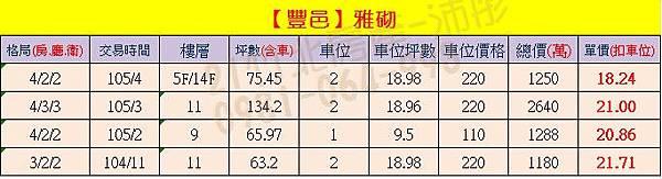 豐邑-雅砌 實價登錄0905