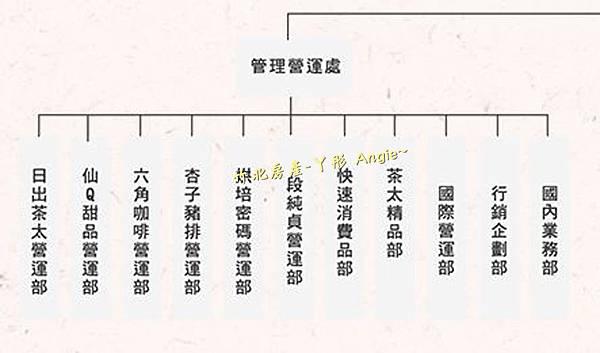 【六角國際】竹北總部