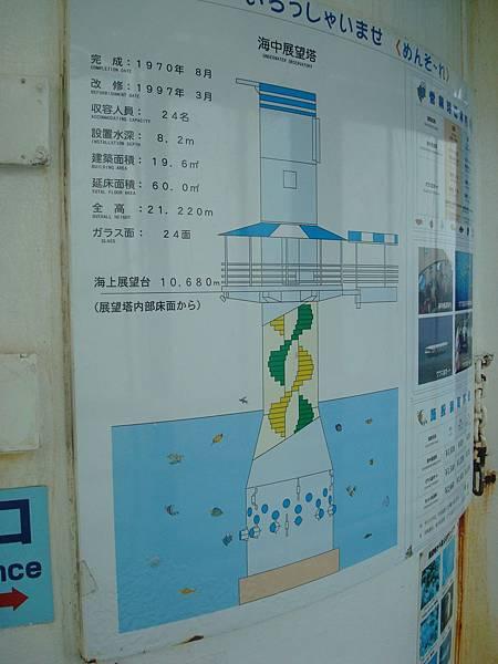 海中展望台1.JPG
