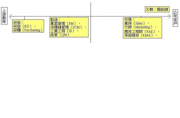 科技業整體概述3.JPG