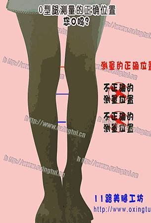 正確看膝距的方法