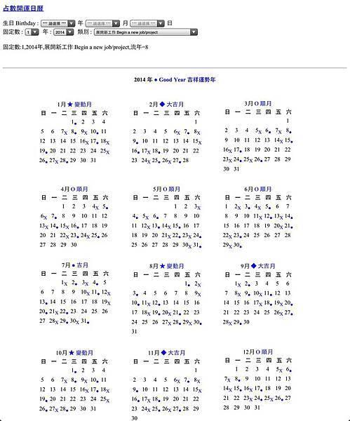 【ND 占數開運月曆】(生活版)05