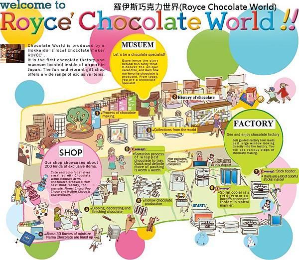 北海道-羅伊斯巧克力世界-1