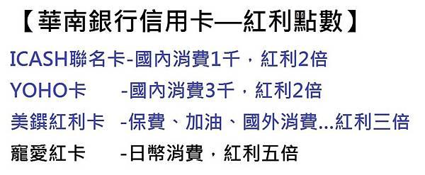 華南信用卡-紅利-1