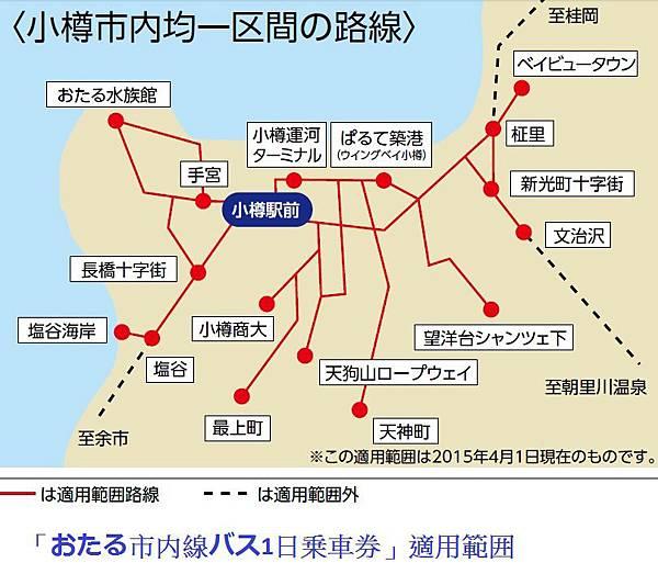 小樽觀光巴士(おたる散策バス)-一日券路線