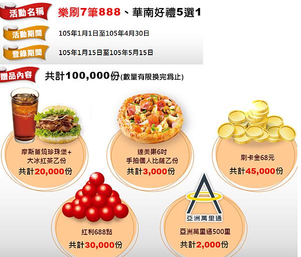 2016-華南銀行,樂刷7筆888