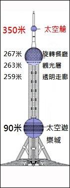 九重天酒廊03