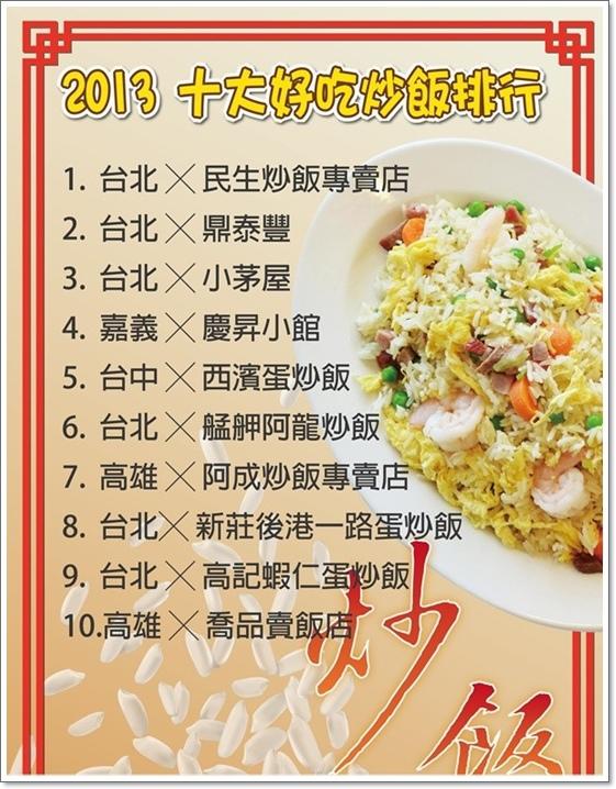 喬品賣炒飯12