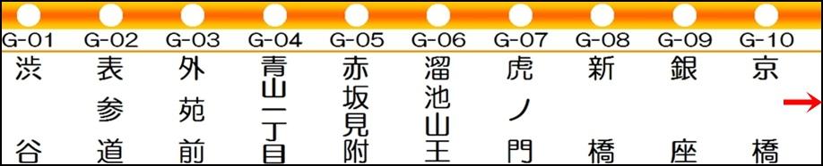銀座線停靠站表1