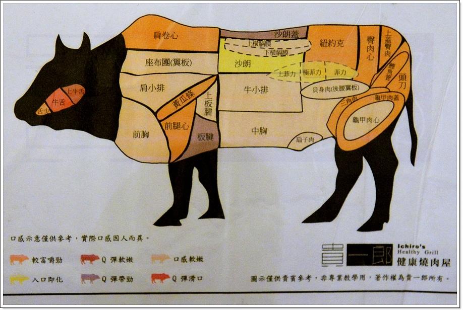 貴一郎燒肉-15