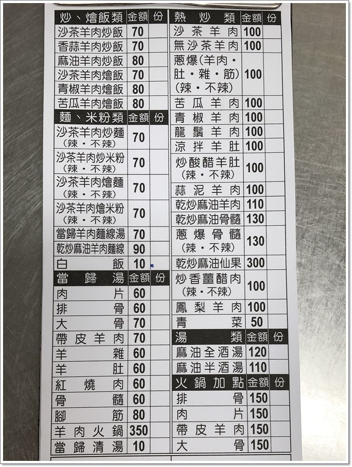 潮州阿祥羊肉08.JPG