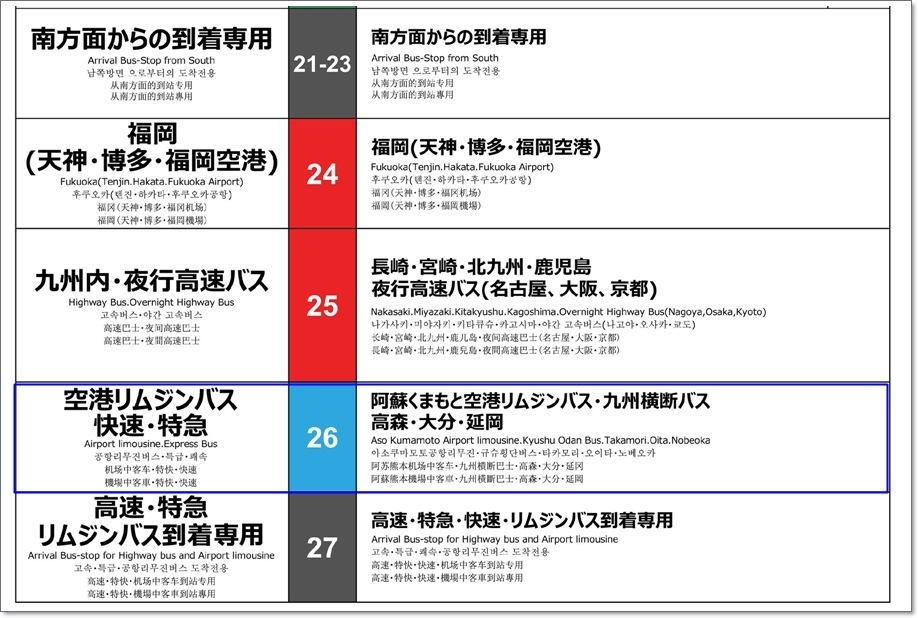 熊本交通中心2