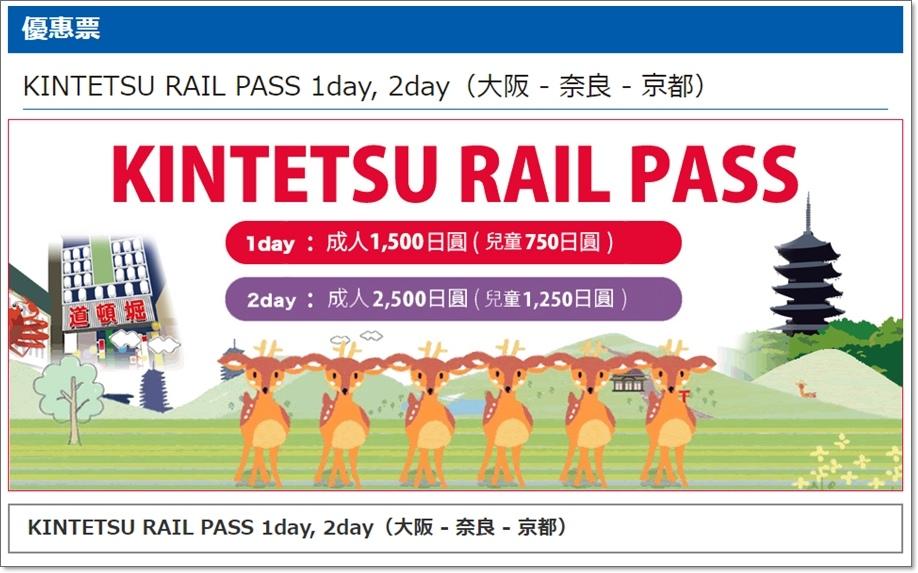 近鐵Rail Pass