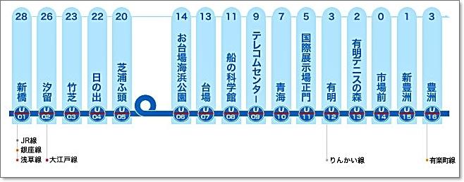 豐洲市場地鐵