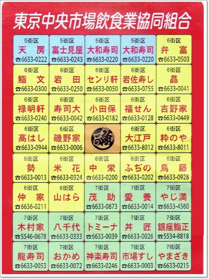 豐洲市場所有餐廳