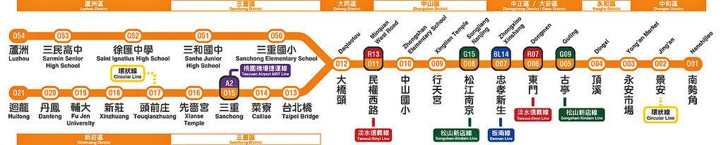台北捷運中和新蘆線