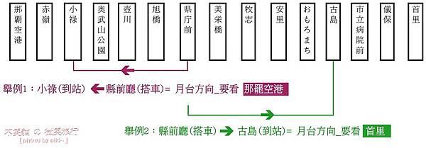 單軌站點圖1-1.jpg