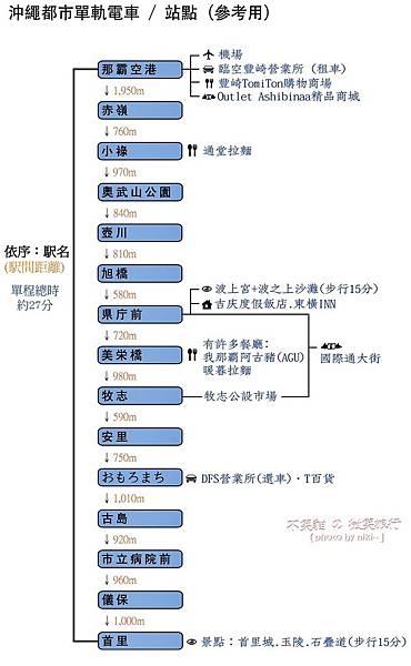 單軌站點圖-1.jpg