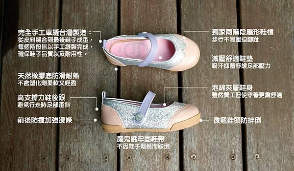 娃娃鞋細部圖_夏綠蒂(5)