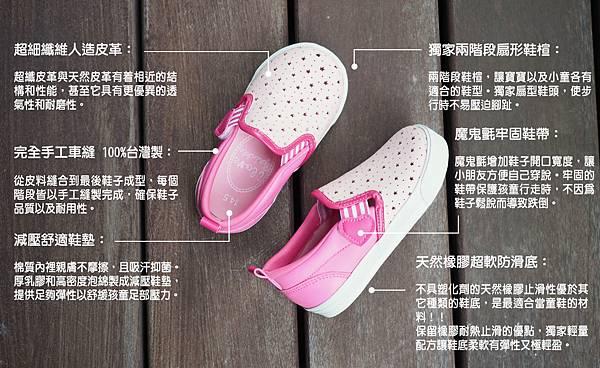 娃娃鞋細部圖_粉星2