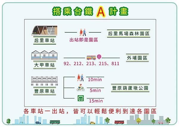 4-搭乘台鐵A計畫