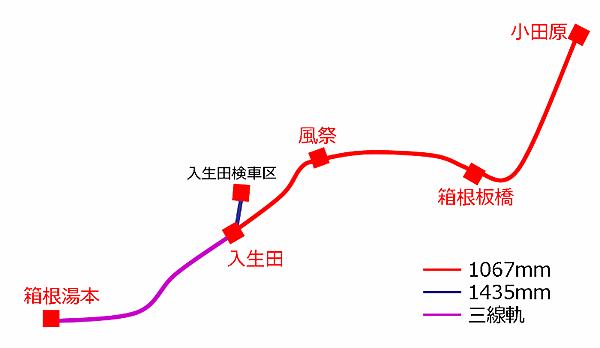 odawara-yumoto