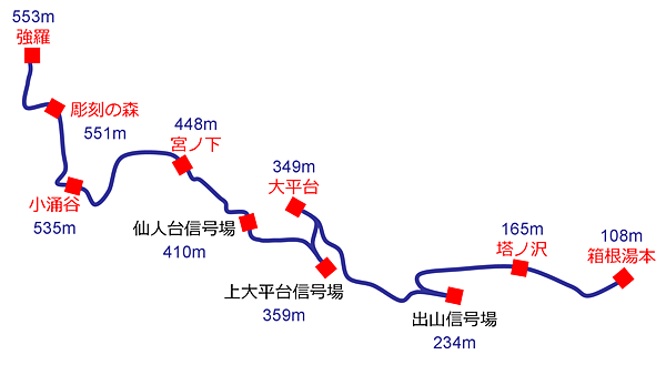yumoto-gora