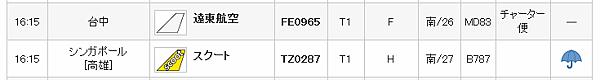 FE965 & TZ287