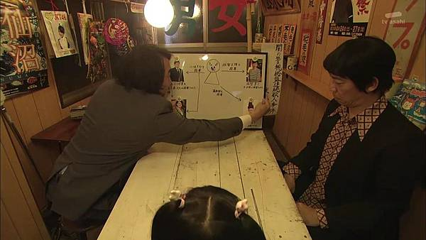 Keibuho Yabe Kenzo S2 ep06 (1280x720 x264)[00-57-14].JPG