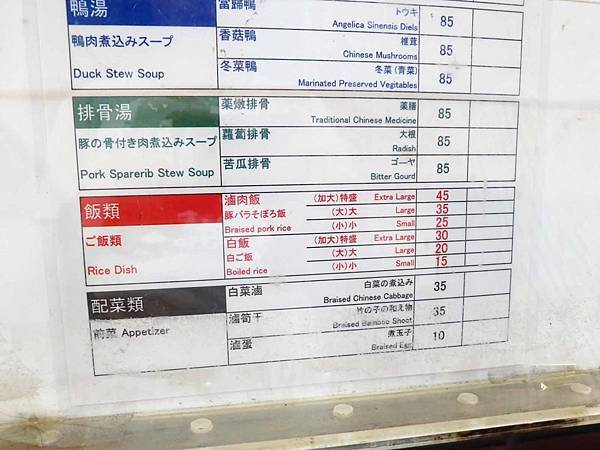 【新竹美食】翁記滷肉飯-香噴噴帶有胡椒香的魯肉飯