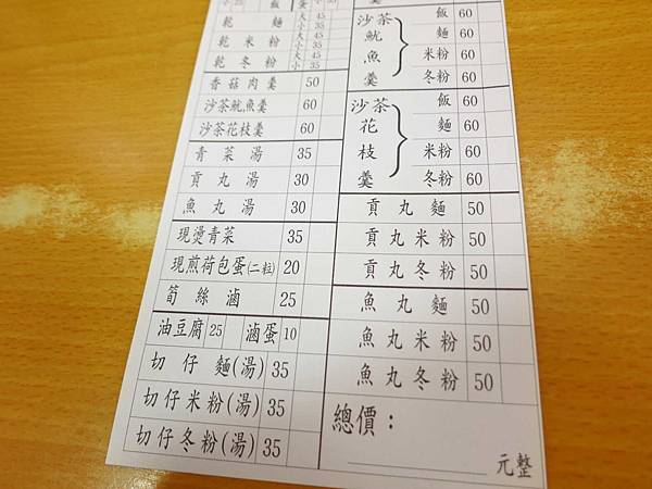 【台北美食】天天利美食坊-西門町CP值最高的銅板美食