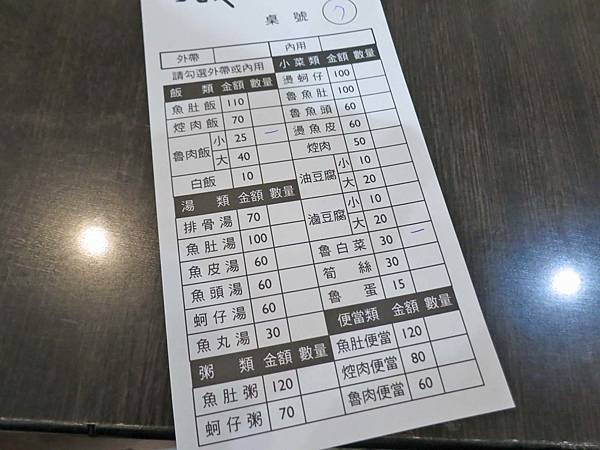 【台北美食】阿義魯肉飯-超過50年的魯肉飯老店