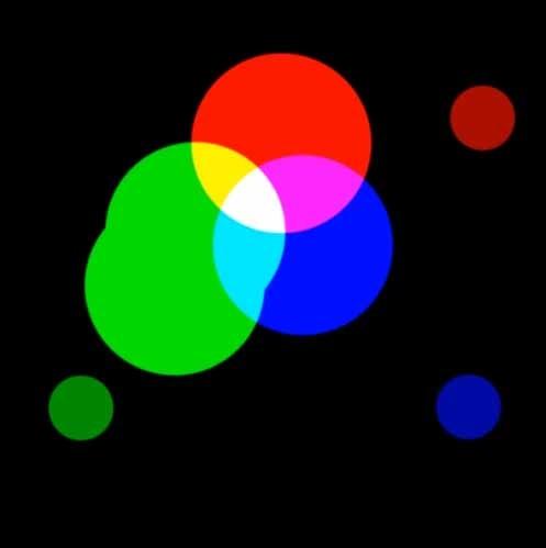 PhotoShop教學課程用色版通到做混色器01