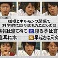 2008.9.2 百識王